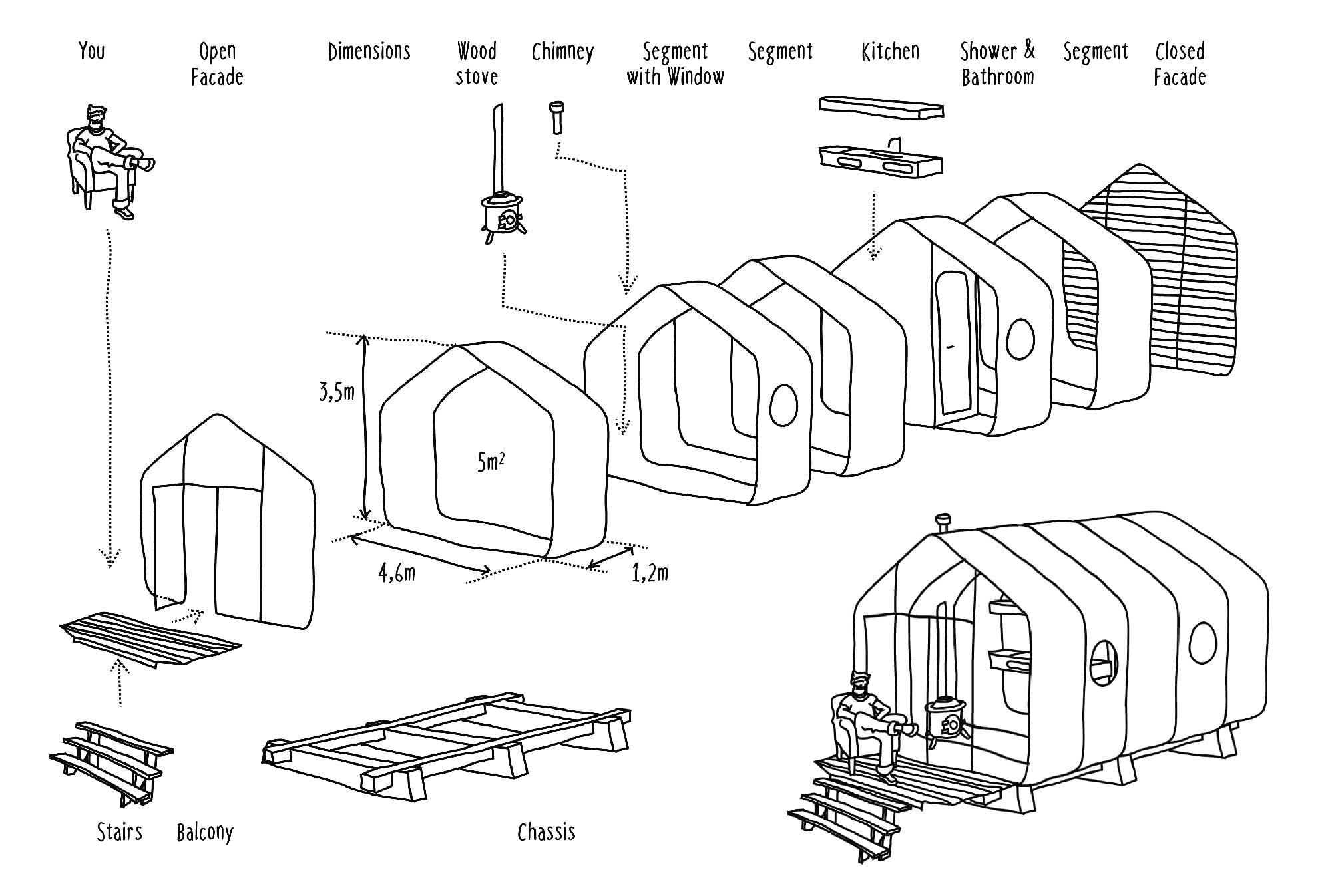 Wikkelhouse configuration