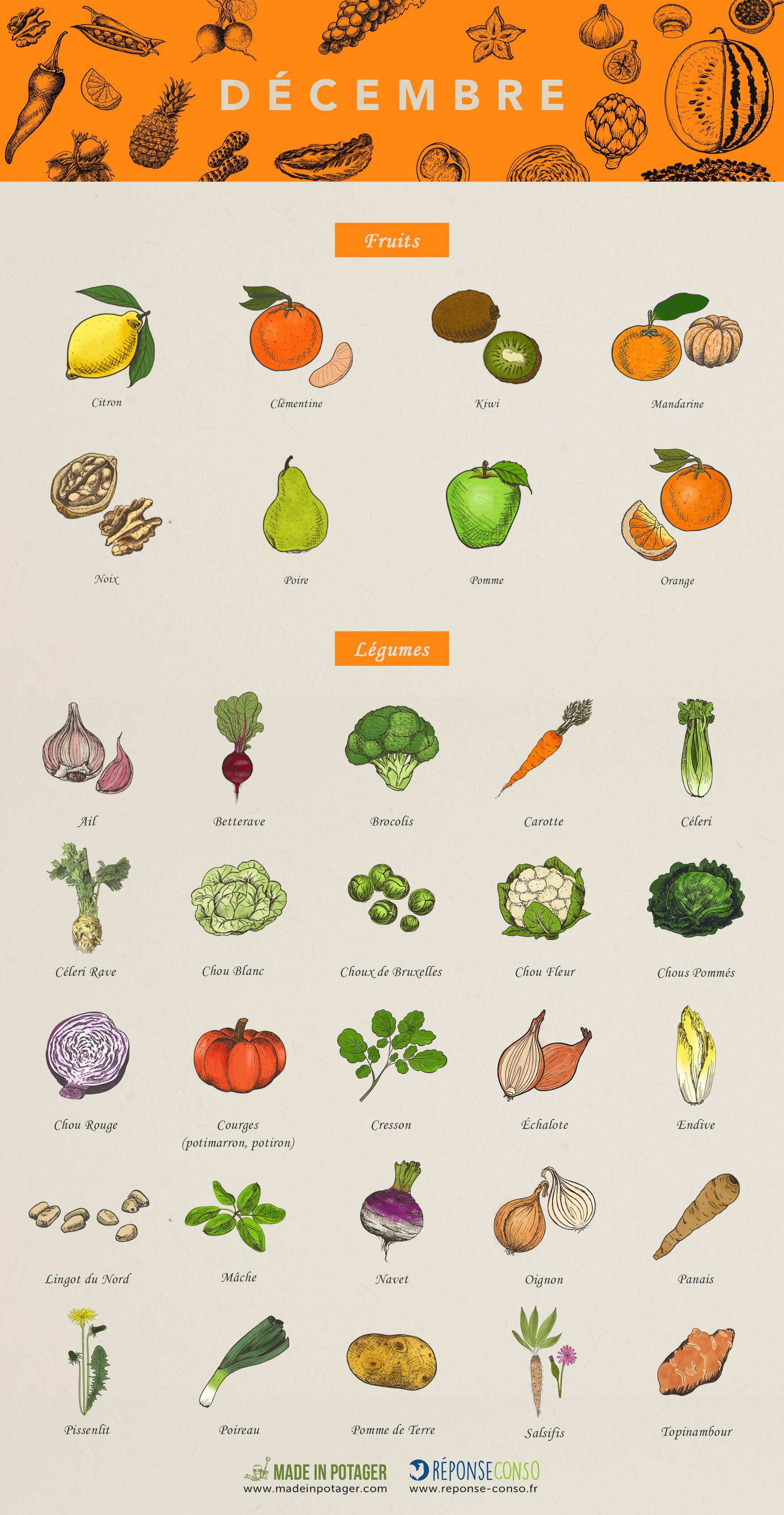 calendrier-fruits-legumes-decembre