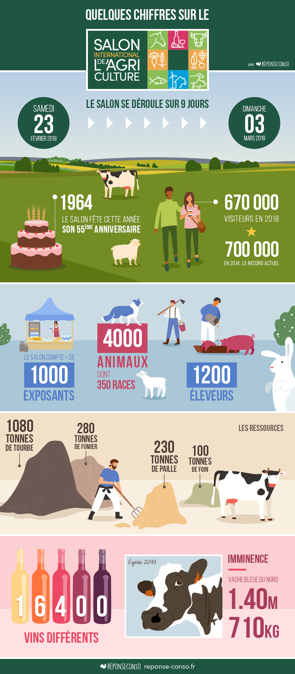 infographie-salon-agriculture-ok